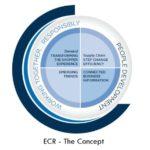 ECR Concept image